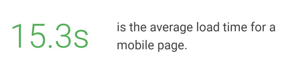 average mobile load time