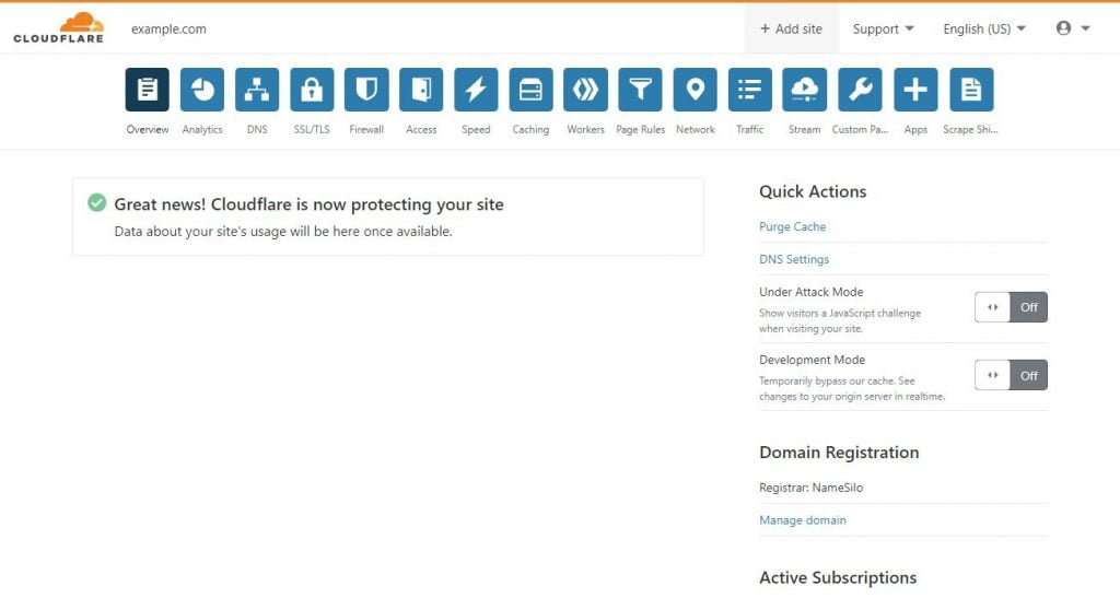 cloudflare is now protecting your site overview page